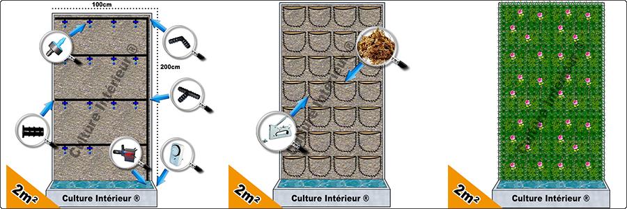 arrosage d'un mur végétal - Mur-Végétal.Info